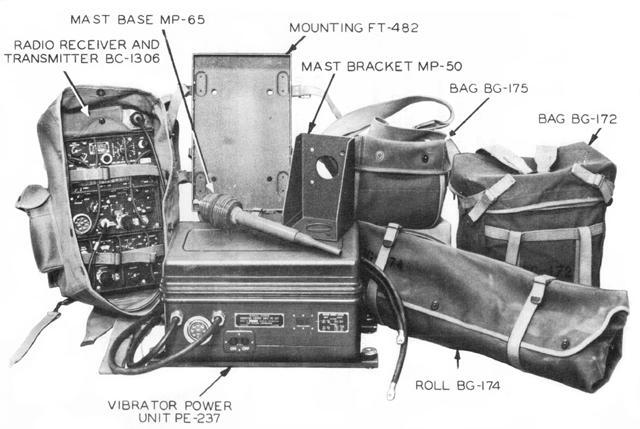 BC-1306 (SCR 694) W.W.II Jeep Installation