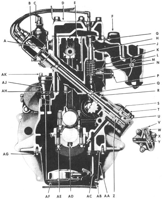 f head engine diagram 1987 ford f 150 engine diagram jeep parts catalogue - engine assembly - transverse ... #14