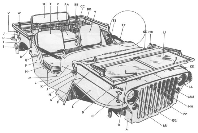 Diagram view likewise 1999 Jeep Xj Wiring Diagrams also ShowAssembly furthermore 2000 Cherokee Classic Fuse Diagram 186055 as well RepairGuideContent. on cj5 fuel line on