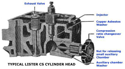 Lister Engine Serial Numbers - programinstalsea