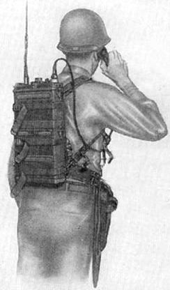 PRC-10 Receiver/Transmitter