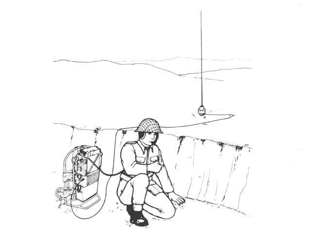 Clansman VHF Ground Spike Antenna