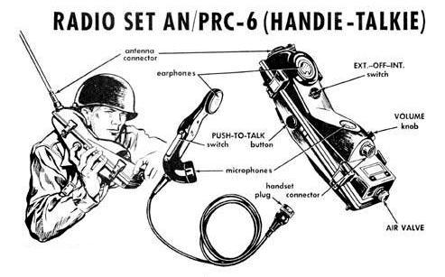 RT-196 PRC-6 Receiver - Transmitter